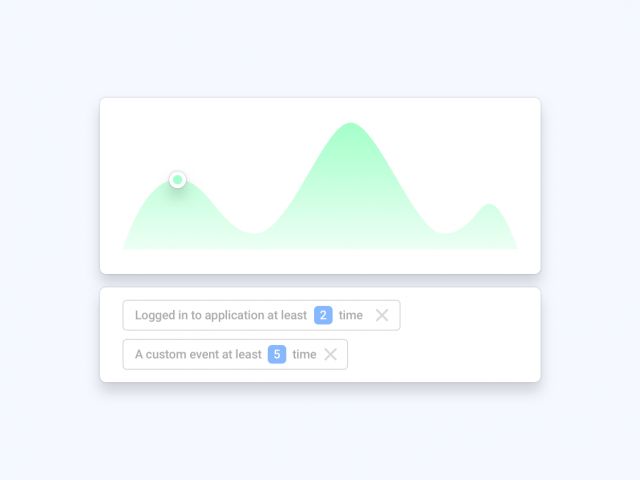 Introduction Product Qualified Lead Metrics: How and Why SaaS Brands Are Adopting PQL Metrics