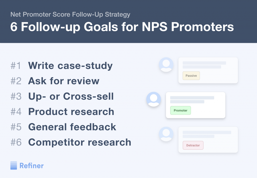 List of goalsList of goals for NPS follow-up emails for Promoters