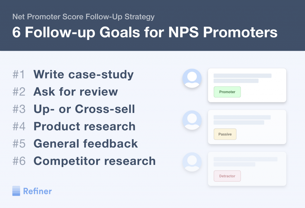 NPS survey best practices.