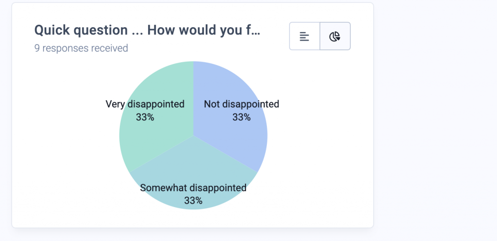 Detailed overview of customer responses to an NPS survey.