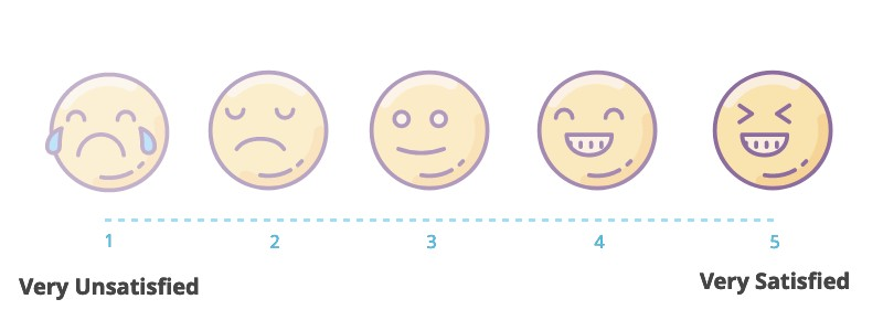 An image showing the CSAT rating scale.